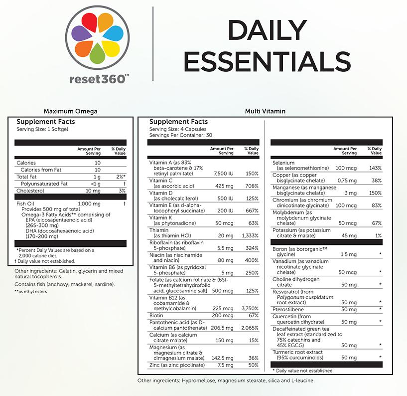 daily-essentials-ingredients