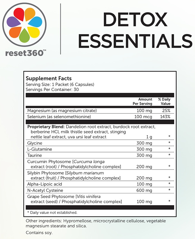 detox-essentials-ingredients